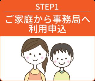 STEP1ご家庭から事務局へ利用申込