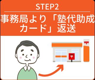 STEP2事務局より「塾代助成カード」返送