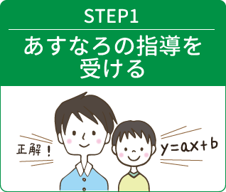 STEP1あすなろの指導を受ける