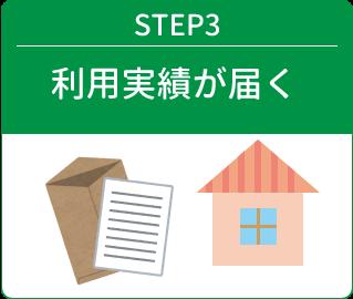 STEP3利用実績が届く