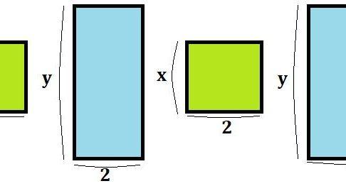 3xと2yと2xと4yの4つの長方形を表した図