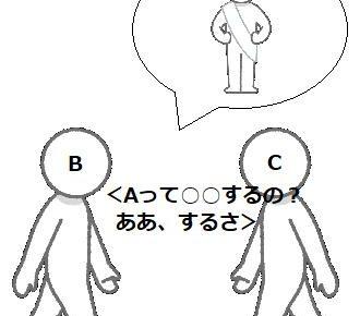 BさんがCさんに対してAさんの事を聞いている図
