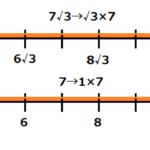 4×sqrt3+7×sqrt3は4+7と実質同じ意味を持つことを、数直線を用いて表した図