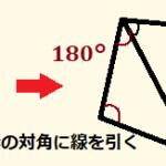 四角形に1つの対角線を引くことにより、三角形の内角の和から四角形の内角の和を導出できることを示した図