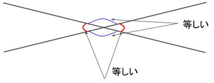 2つの直線には対頂角が2つできることを示した図