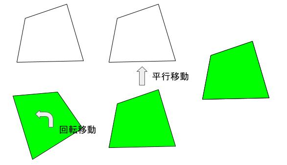 緑の四角形を回転移動・平行移動すると、無色の四角形にピッタリ重ね合わせられ, 合同であることが示される
