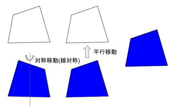 青の四角形を対象移動すると、無色の四角形にピッタリ重ね合わせられ, 合同であることが示される