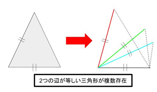 2つの三角形の2辺が等しい場合、三角形は一意に決まらない