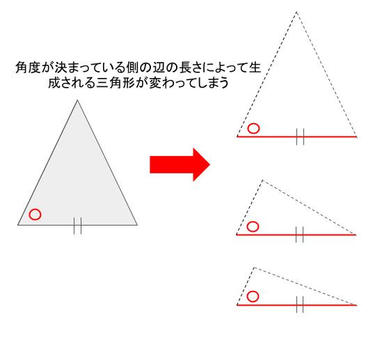 2つの三角形の1辺とその片側の角が等しい場合、三角形は一意に決まらない