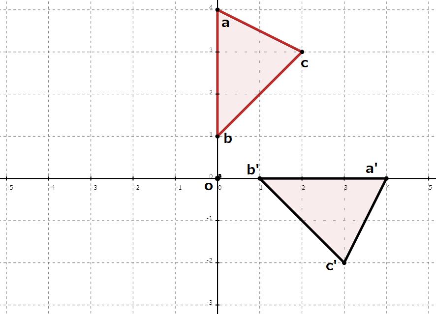 回転移動した三角形と元の三角形の図
