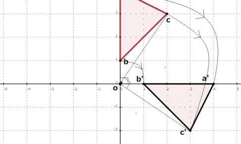 回転移動での角度を示した図