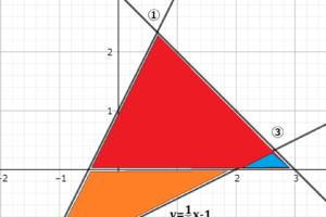 一次関数に囲まれた図形の面積