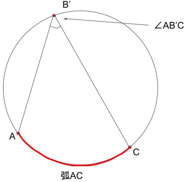 弧ACに対する円周角AB'Cを表した図