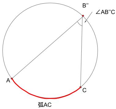 弧ACに対する円周角AB''Cを表した図
