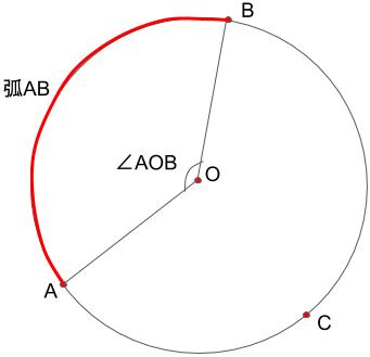 弧ABに対する中心角AOB