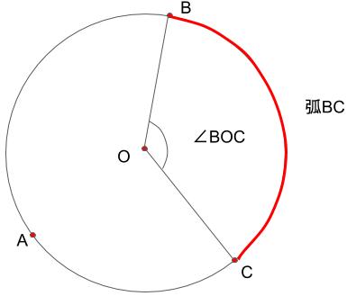 弧BCに対する中心角BOC