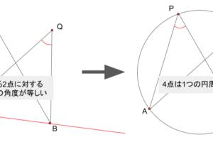 円周角の定理の逆について解説した図