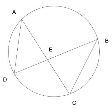 ACとBDと円の図に、円周角の定理を用いる為に、ADとBCを接続した際の図