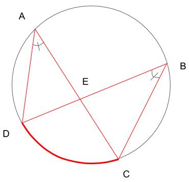 弧DCに対する円周角∠DACと∠CBDは等しい